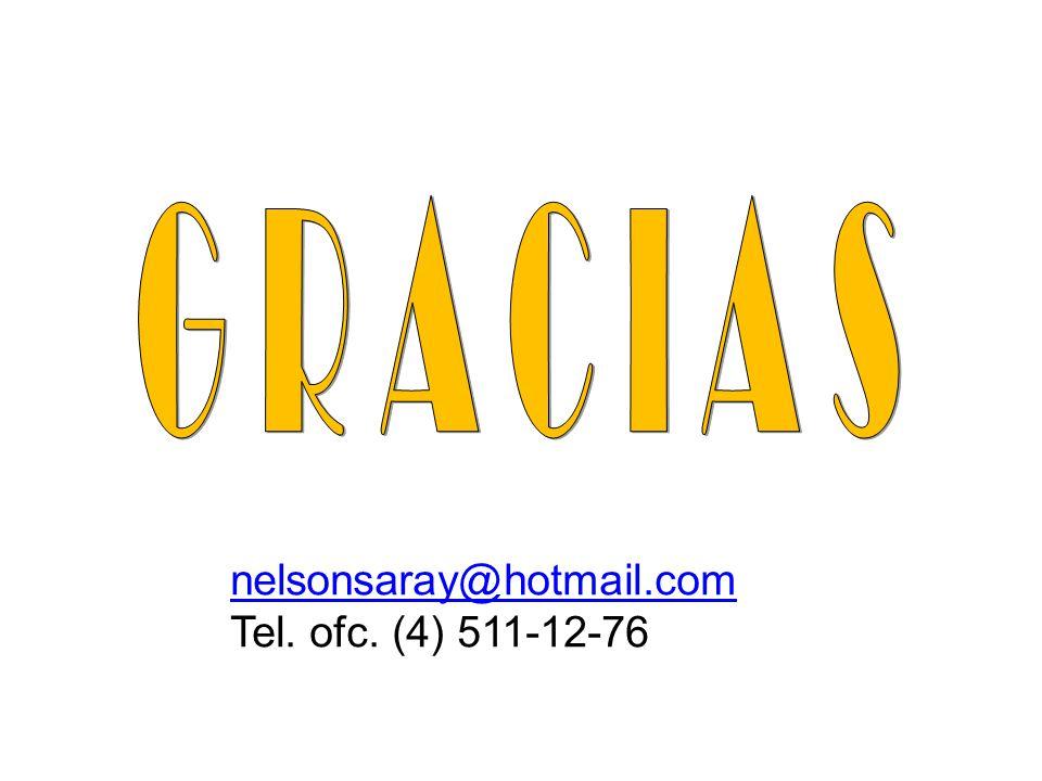 nelsonsaray@hotmail.com Tel. ofc. (4) 511-12-76