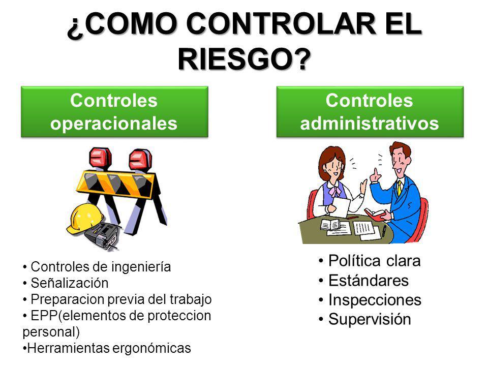 Controles de ingeniería Señalización Preparacion previa del trabajo EPP(elementos de proteccion personal) Herramientas ergonómicas Controles operacionales Controles administrativos ¿COMO CONTROLAR EL RIESGO.