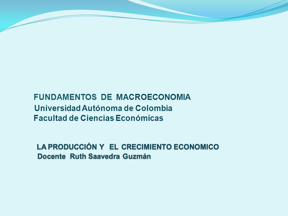 FUNDAMENTOS DE MACROECONOMIA Universidad Autónoma de Colombia Facultad de Ciencias Económicas