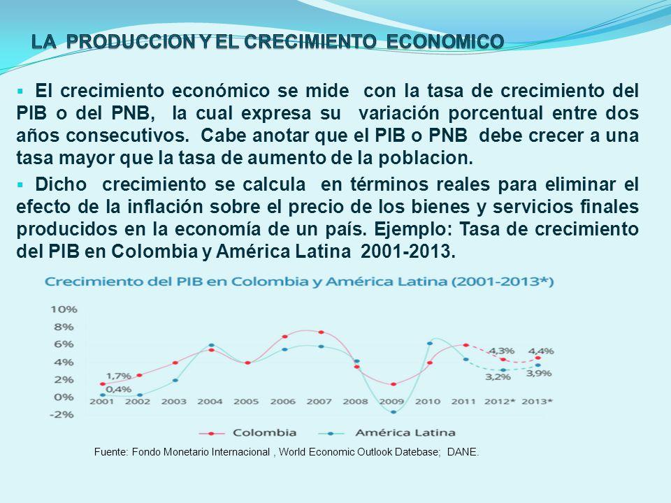 El crecimiento económico se mide con la tasa de crecimiento del PIB o del PNB, la cual expresa su variación porcentual entre dos años consecutivos. Ca