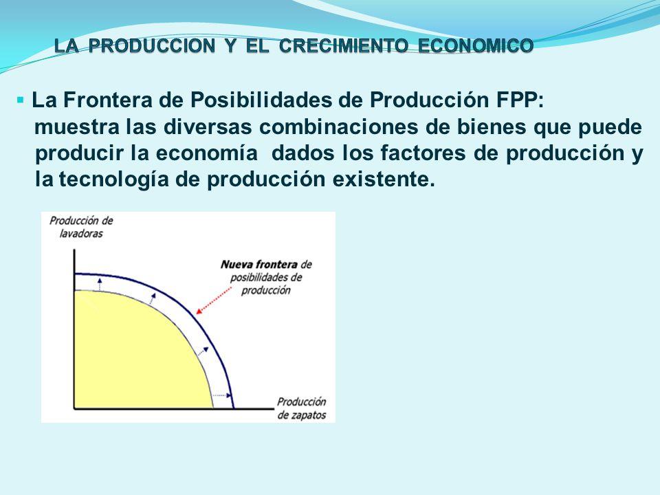 La Frontera de Posibilidades de Producción FPP: muestra las diversas combinaciones de bienes que puede producir la economía dados los factores de prod