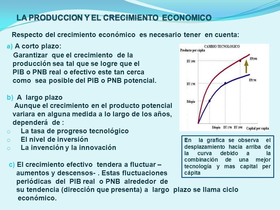 Respecto del crecimiento económico es necesario tener en cuenta: a) A corto plazo: Garantizar que el crecimiento de la producción sea tal que se logre