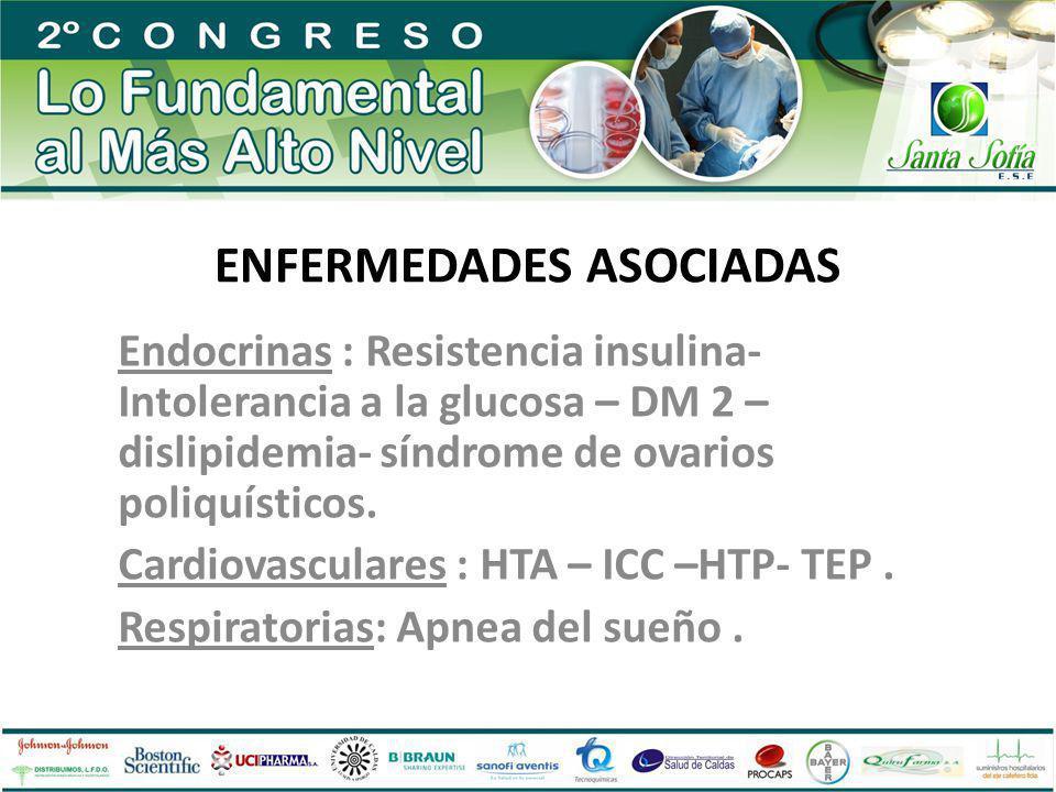ENFERMEDADES ASOCIADAS Endocrinas : Resistencia insulina- Intolerancia a la glucosa – DM 2 – dislipidemia- síndrome de ovarios poliquísticos. Cardiova