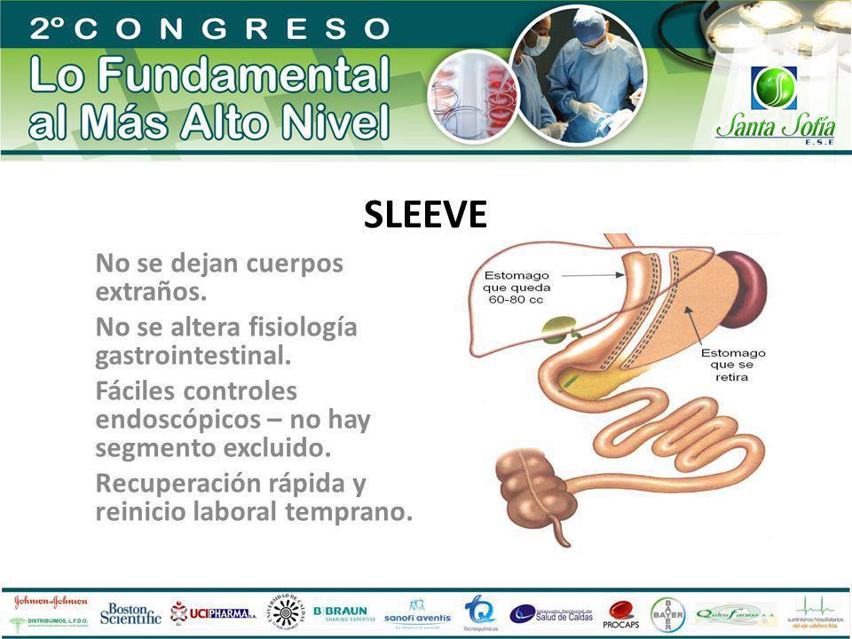 SLEEVE No se dejan cuerpos extraños. No se altera fisiología gastrointestinal. Fáciles controles endoscópicos – no hay segmento excluido. Recuperación