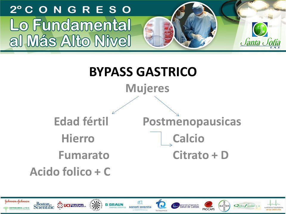 BYPASS GASTRICO Mujeres Edad fértil Postmenopausicas HierroCalcio FumaratoCitrato + D Acido folico + C