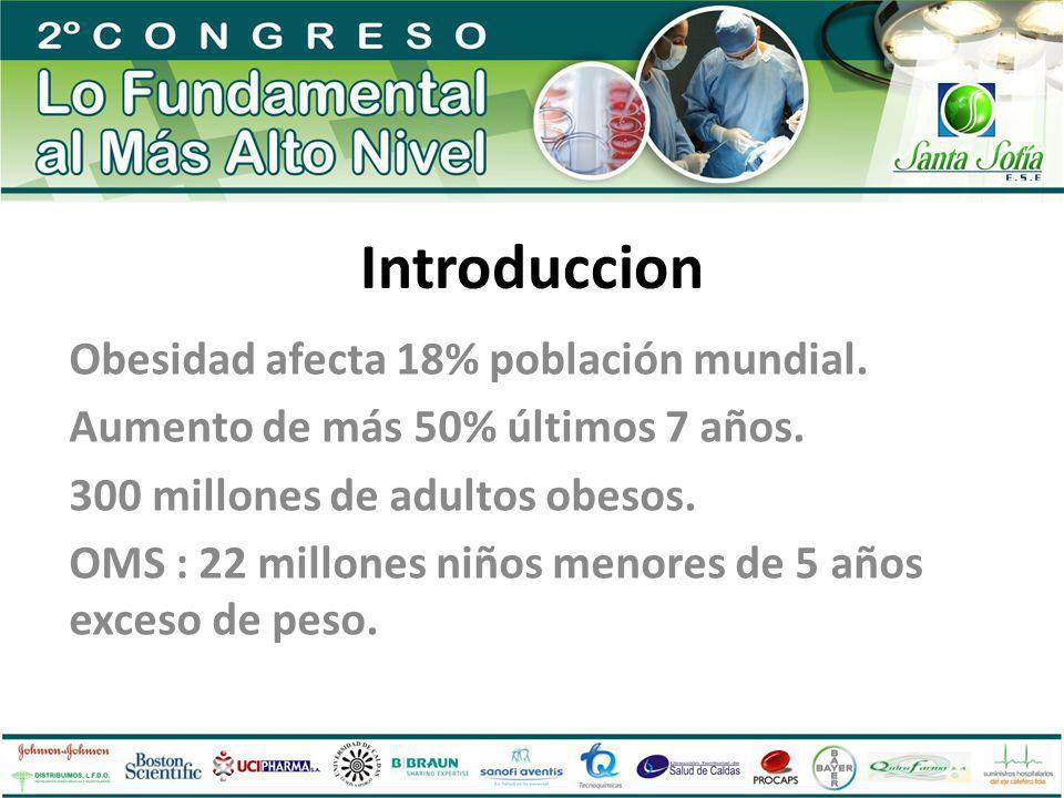 Introduccion Obesidad afecta 18% población mundial. Aumento de más 50% últimos 7 años. 300 millones de adultos obesos. OMS : 22 millones niños menores