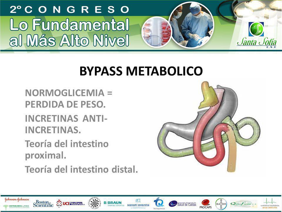 BYPASS METABOLICO NORMOGLICEMIA = PERDIDA DE PESO. INCRETINAS ANTI- INCRETINAS. Teoría del intestino proximal. Teoría del intestino distal.