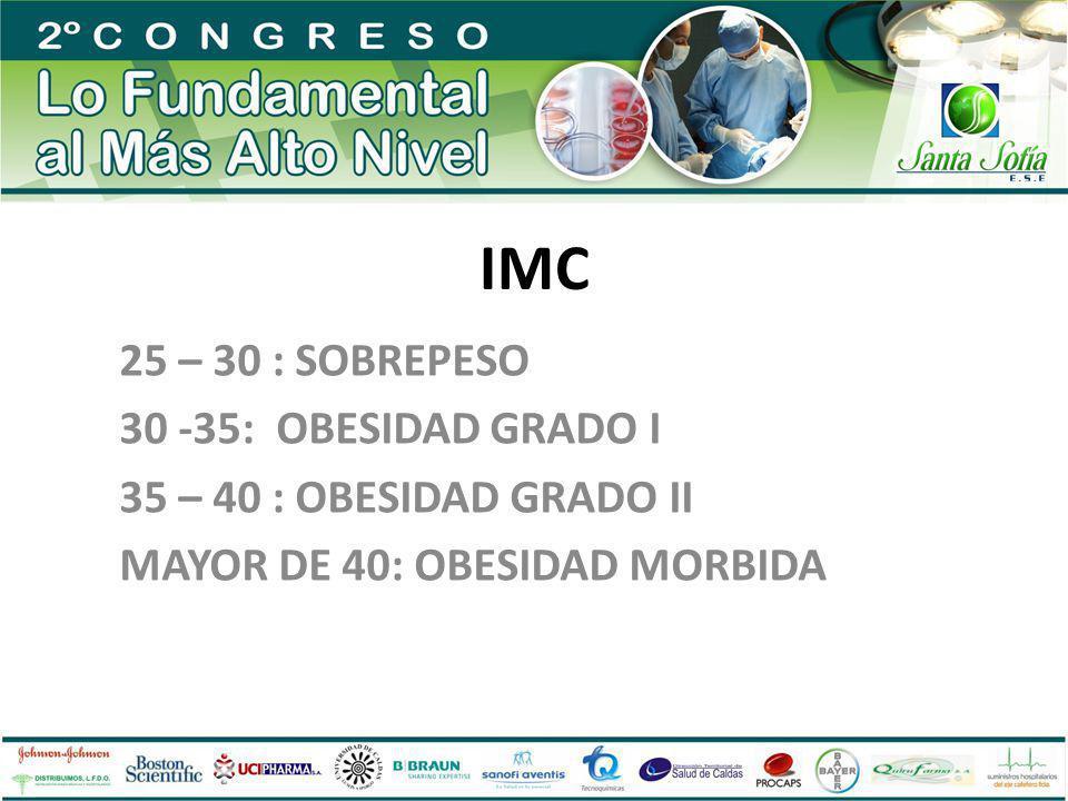 INDICACIONES QUIRURGICAS 35 – 40 : OBESIDAD GRADO II + ENFERMEDADES ASOCIADAS.