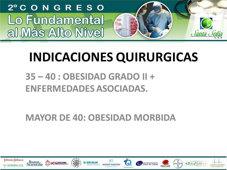 INDICACIONES QUIRURGICAS 35 – 40 : OBESIDAD GRADO II + ENFERMEDADES ASOCIADAS. MAYOR DE 40: OBESIDAD MORBIDA