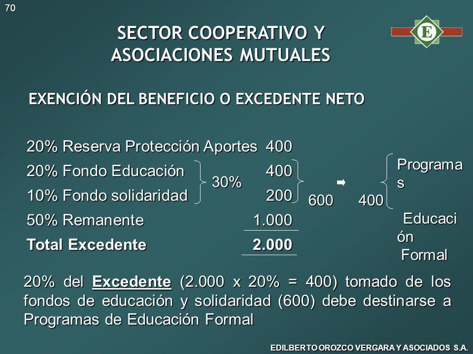 EDILBERTO OROZCO VERGARA Y ASOCIADOS S.A.