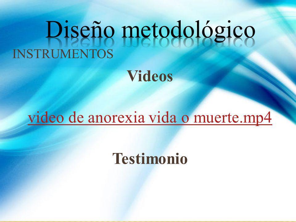 INSTRUMENTOS Videos video de anorexia vida o muerte.mp4 Testimonio