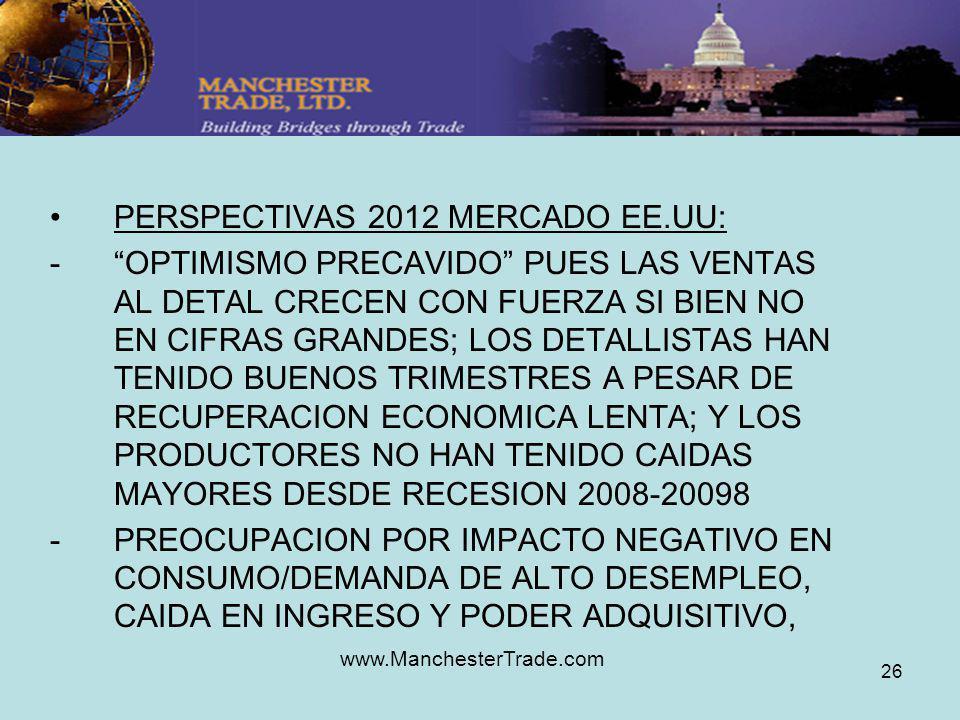 www.ManchesterTrade.com 26 PERSPECTIVAS 2012 MERCADO EE.UU: -OPTIMISMO PRECAVIDO PUES LAS VENTAS AL DETAL CRECEN CON FUERZA SI BIEN NO EN CIFRAS GRAND