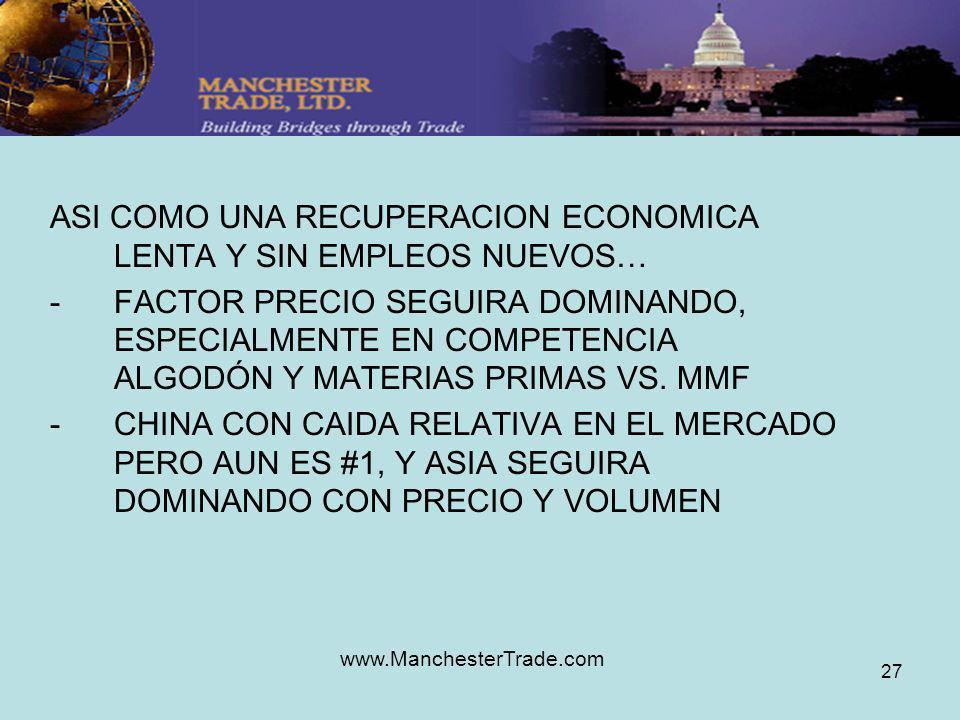 www.ManchesterTrade.com 27 ASI COMO UNA RECUPERACION ECONOMICA LENTA Y SIN EMPLEOS NUEVOS… -FACTOR PRECIO SEGUIRA DOMINANDO, ESPECIALMENTE EN COMPETEN