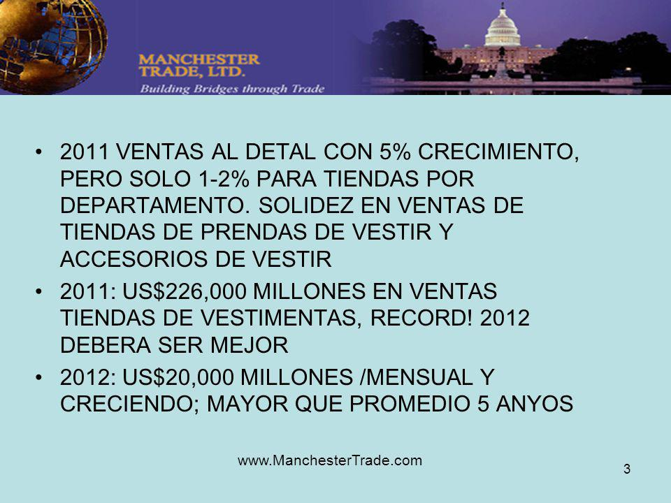 www.ManchesterTrade.com 3 2011 VENTAS AL DETAL CON 5% CRECIMIENTO, PERO SOLO 1-2% PARA TIENDAS POR DEPARTAMENTO. SOLIDEZ EN VENTAS DE TIENDAS DE PREND