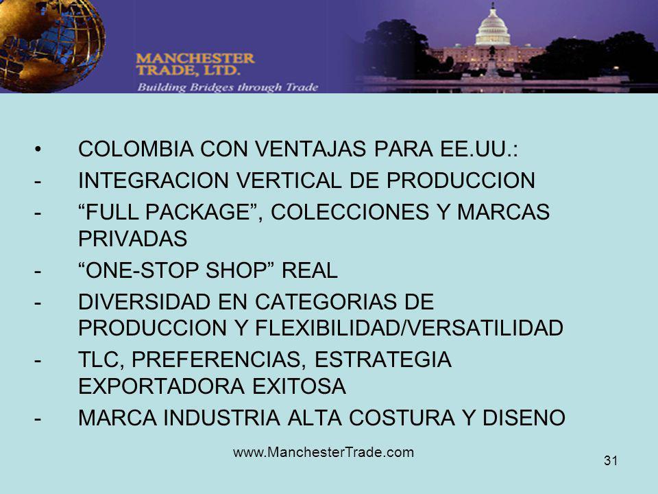 www.ManchesterTrade.com 31 COLOMBIA CON VENTAJAS PARA EE.UU.: -INTEGRACION VERTICAL DE PRODUCCION -FULL PACKAGE, COLECCIONES Y MARCAS PRIVADAS -ONE-ST