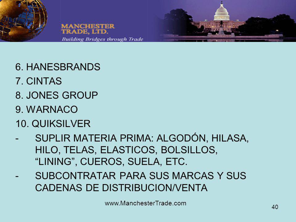 www.ManchesterTrade.com 40 6. HANESBRANDS 7. CINTAS 8. JONES GROUP 9. WARNACO 10. QUIKSILVER -SUPLIR MATERIA PRIMA: ALGODÓN, HILASA, HILO, TELAS, ELAS