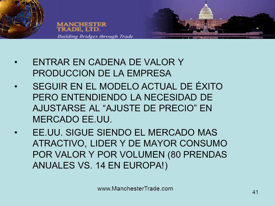 www.ManchesterTrade.com 41 ENTRAR EN CADENA DE VALOR Y PRODUCCION DE LA EMPRESA SEGUIR EN EL MODELO ACTUAL DE ÉXITO PERO ENTENDIENDO LA NECESIDAD DE AJUSTARSE AL AJUSTE DE PRECIO EN MERCADO EE.UU.
