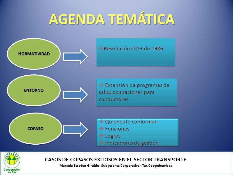 NORMATIVIDAD COPASOS CASOS DE COPASOS EXITOSOS EN EL SECTOR TRANSPORTE Marcela Escobar Giraldo- Subgerente Corporativa - Tax Coopebombas Resolución 2013 de 1986 La Resolución 2013 de 1986, obliga en su Articulo 1o.