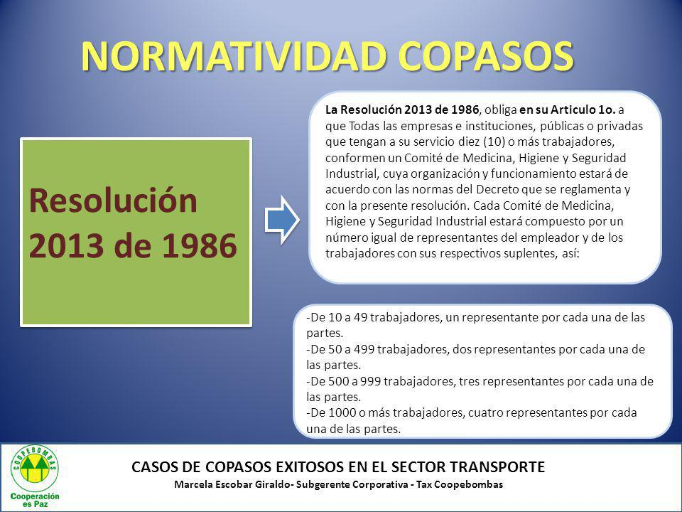 NORMATIVIDAD COPASOS CASOS DE COPASOS EXITOSOS EN EL SECTOR TRANSPORTE Marcela Escobar Giraldo- Subgerente Corporativa - Tax Coopebombas Resolución 20