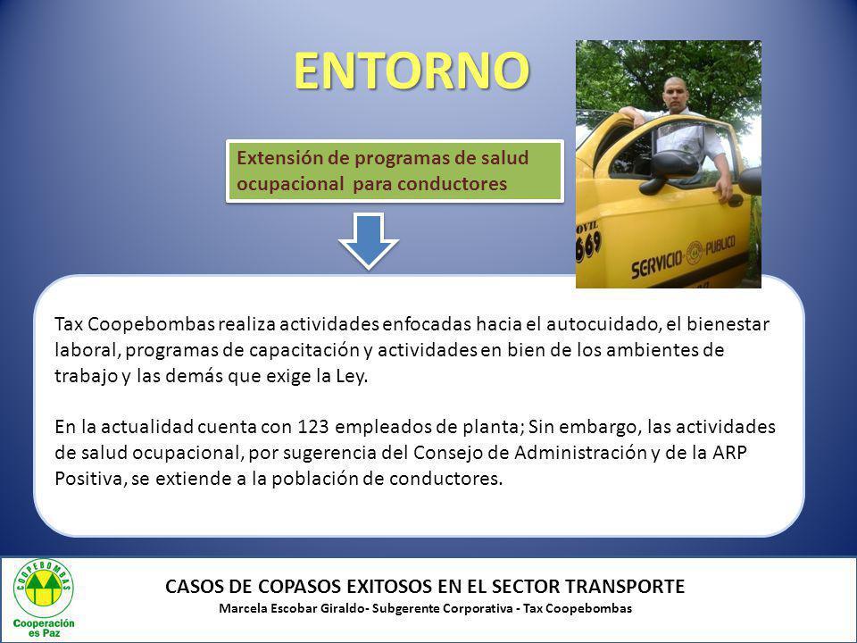 ENTORNO CASOS DE COPASOS EXITOSOS EN EL SECTOR TRANSPORTE Marcela Escobar Giraldo- Subgerente Corporativa - Tax Coopebombas Extensión de programas de