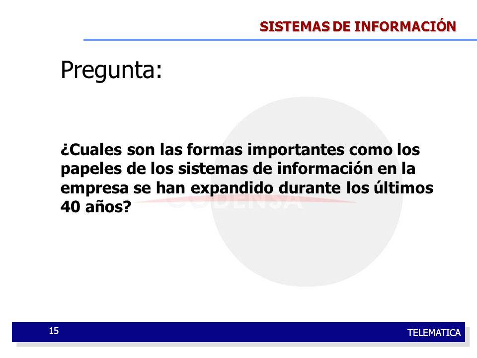 TELEMATICA 15 SISTEMAS DE INFORMACIÓN Pregunta: ¿Cuales son las formas importantes como los papeles de los sistemas de información en la empresa se ha