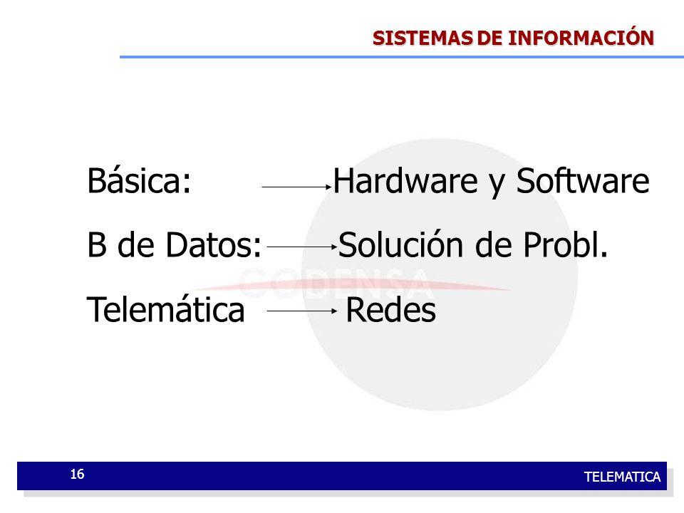 TELEMATICA 16 SISTEMAS DE INFORMACIÓN Básica: Hardware y Software B de Datos: Solución de Probl. Telemática Redes