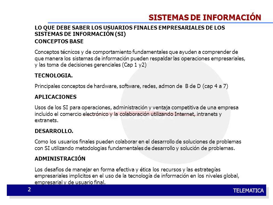 TELEMATICA 2 SISTEMAS DE INFORMACIÓN LO QUE DEBE SABER LOS USUARIOS FINALES EMPRESARIALES DE LOS SISTEMAS DE INFORMACIÓN (SI) CONCEPTOS BASE Conceptos