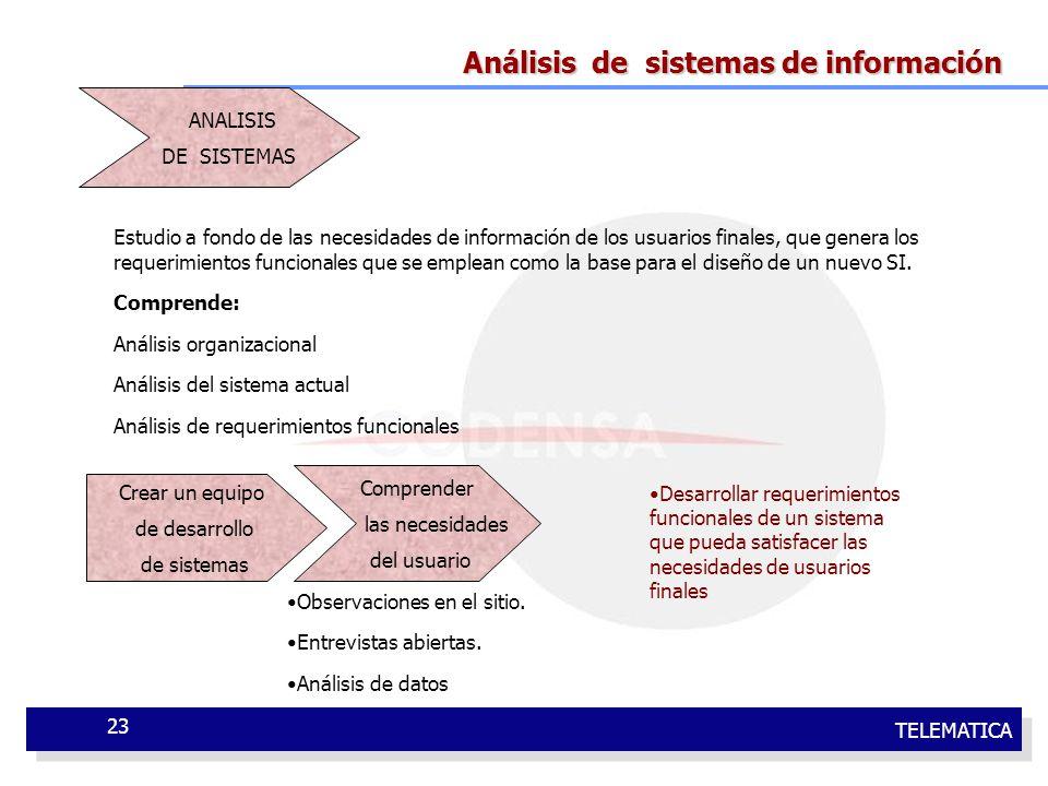 TELEMATICA 23 Análisis de sistemas de información Estudio a fondo de las necesidades de información de los usuarios finales, que genera los requerimie