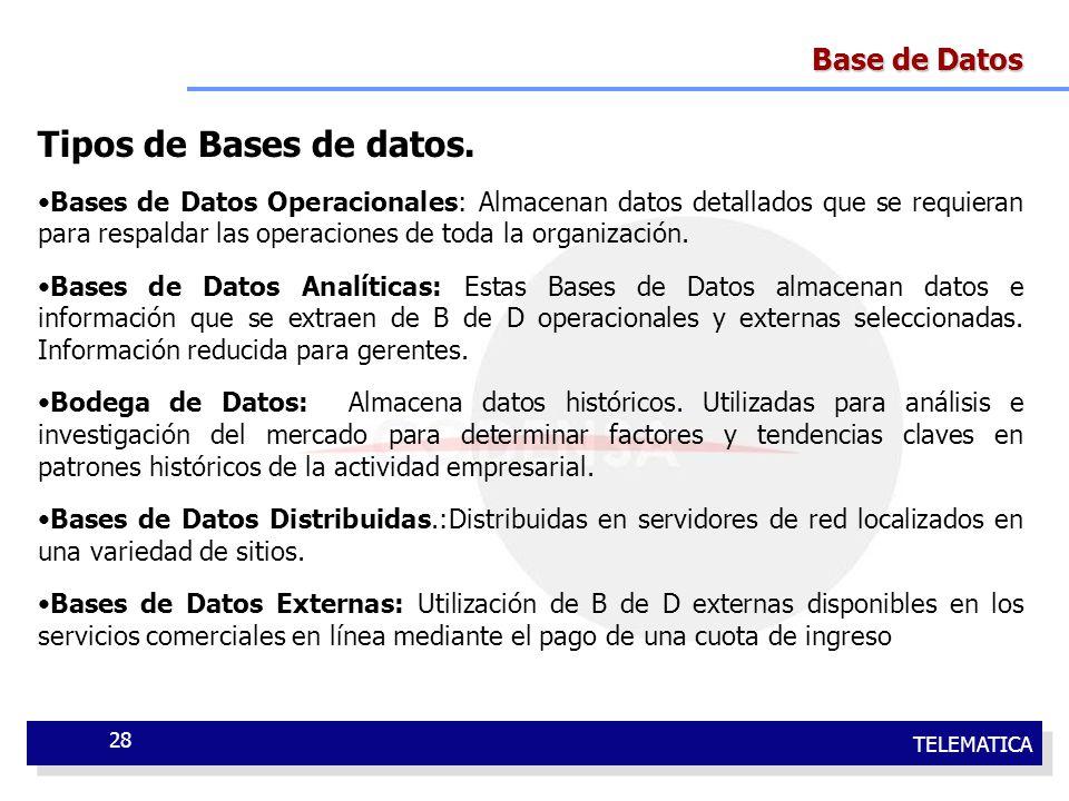 TELEMATICA 28 Base de Datos Tipos de Bases de datos. Bases de Datos Operacionales: Almacenan datos detallados que se requieran para respaldar las oper