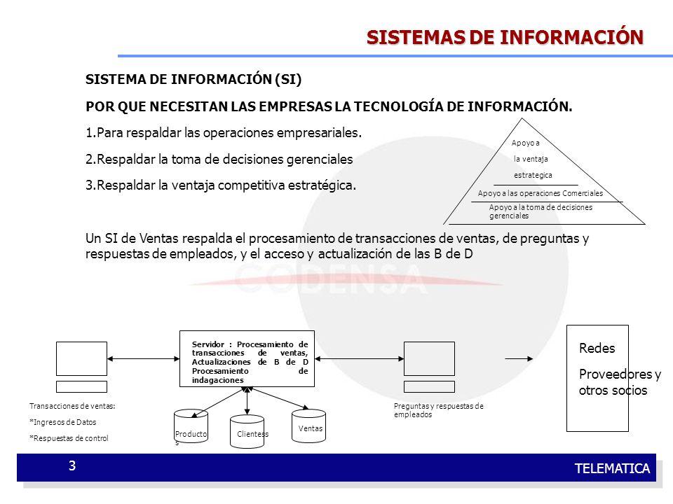 TELEMATICA 3 SISTEMAS DE INFORMACIÓN SISTEMA DE INFORMACIÓN (SI) POR QUE NECESITAN LAS EMPRESAS LA TECNOLOGÍA DE INFORMACIÓN. 1.Para respaldar las ope