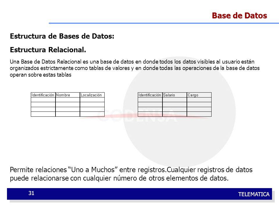 TELEMATICA 31 Base de Datos Estructura de Bases de Datos: Estructura Relacional. Una Base de Datos Relacional es una base de datos en donde todos los