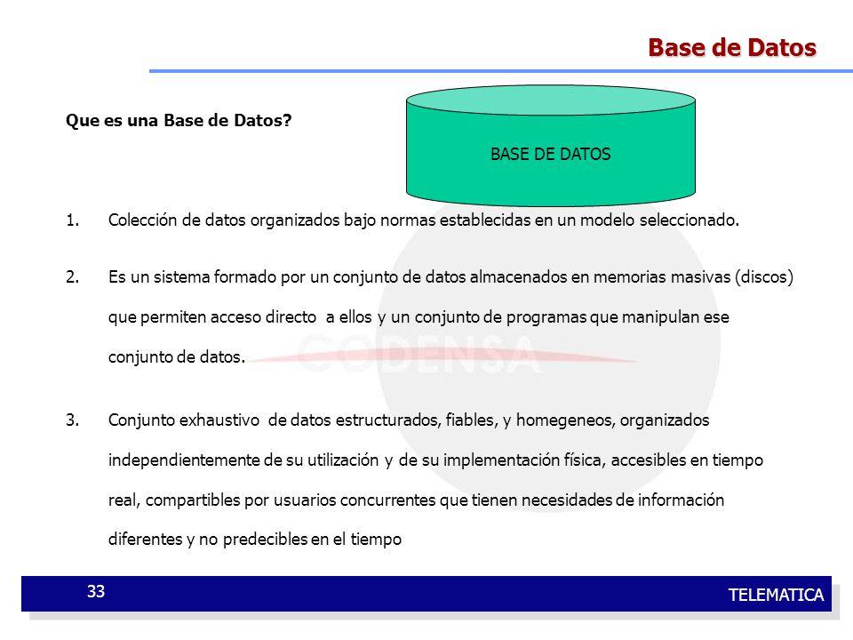 TELEMATICA 33 Base de Datos Que es una Base de Datos? 1.Colección de datos organizados bajo normas establecidas en un modelo seleccionado. 2.Es un sis