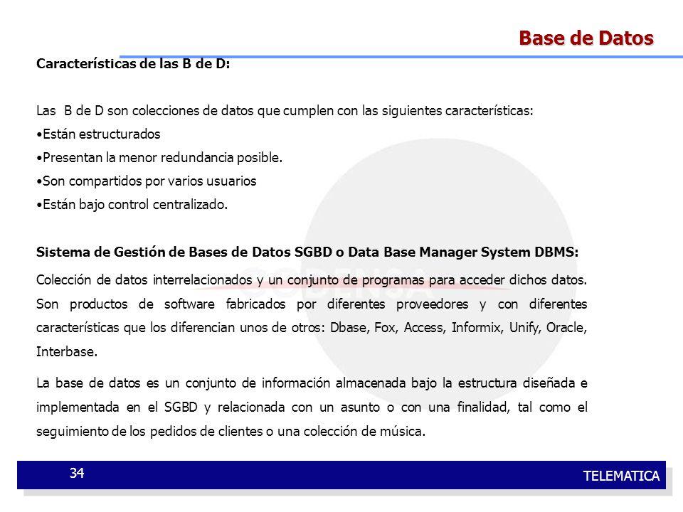 TELEMATICA 34 Base de Datos Características de las B de D: Las B de D son colecciones de datos que cumplen con las siguientes características: Están e