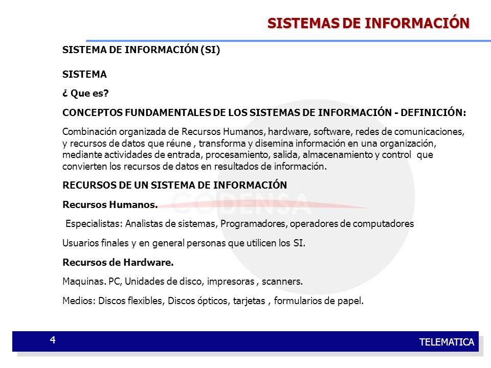 TELEMATICA 4 SISTEMAS DE INFORMACIÓN SISTEMA DE INFORMACIÓN (SI) SISTEMA ¿ Que es? CONCEPTOS FUNDAMENTALES DE LOS SISTEMAS DE INFORMACIÓN - DEFINICIÓN