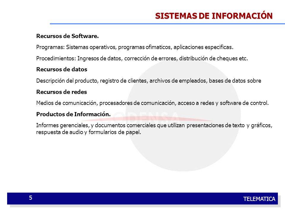 TELEMATICA 5 SISTEMAS DE INFORMACIÓN Recursos de Software. Programas: Sistemas operativos, programas ofimaticos, aplicaciones especificas. Procedimien