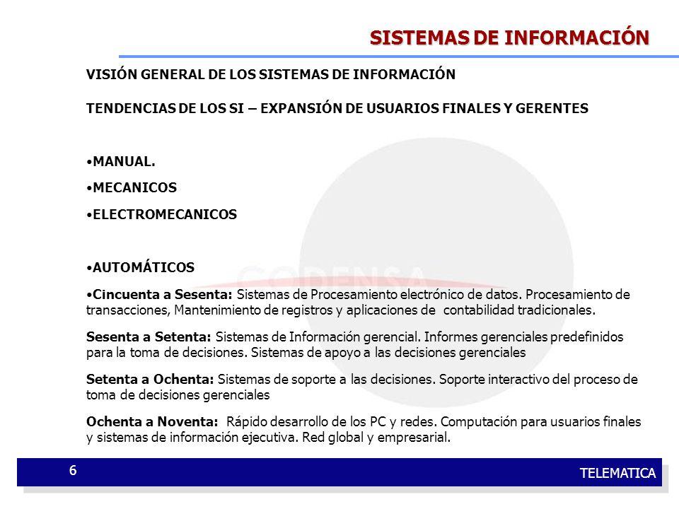 TELEMATICA 6 SISTEMAS DE INFORMACIÓN VISIÓN GENERAL DE LOS SISTEMAS DE INFORMACIÓN TENDENCIAS DE LOS SI – EXPANSIÓN DE USUARIOS FINALES Y GERENTES MAN