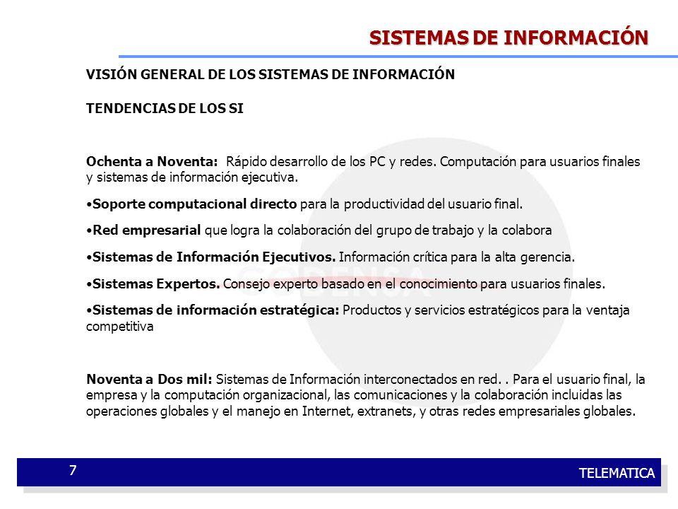 TELEMATICA 7 SISTEMAS DE INFORMACIÓN VISIÓN GENERAL DE LOS SISTEMAS DE INFORMACIÓN TENDENCIAS DE LOS SI Ochenta a Noventa: Rápido desarrollo de los PC
