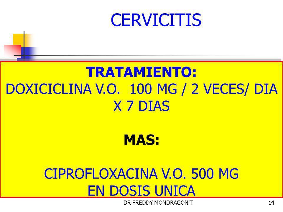 DR FREDDY MONDRAGON T14 CERVICITIS DIAGNOSTICO DIFERENCIAL CON ECTROPION TRATAMIENTO: DOXICICLINA V.O.