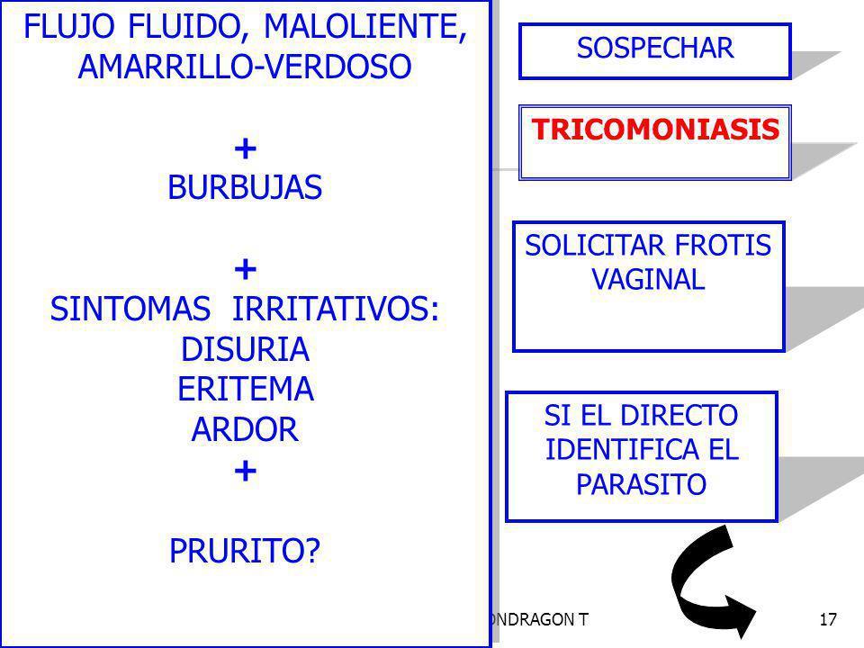 DR FREDDY MONDRAGON T17 FLUJO FLUIDO, MALOLIENTE, AMARRILLO-VERDOSO + BURBUJAS + SINTOMAS IRRITATIVOS: DISURIA ERITEMA ARDOR + PRURITO.