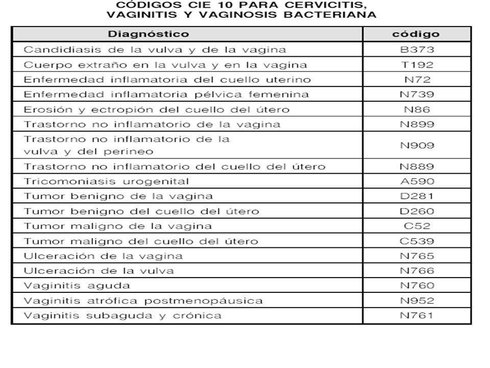 DR FREDDY MONDRAGON T27 Ver en notas: INSTRUCTIVO PARA TOMA DE MUESTRAS E INFORME DEL EXAMEN DIRECTO MICROSCÓPICO DE FLUJO VAGINAL, Y GRAM, TINCIÓN Y LECTURA DE MUESTRAS DE FLUJO VAGINAL Y MOCO CERVICAL