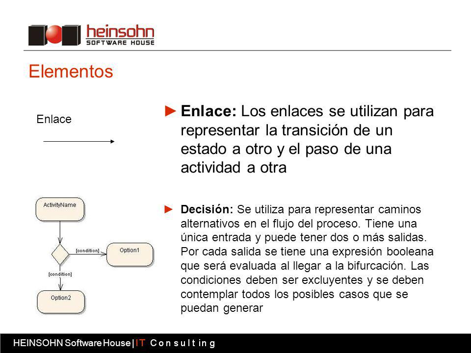 HEINSOHN Software House | Fábrica software HEINSOHN Software House | Elementos Enlace: Los enlaces se utilizan para representar la transición de un es