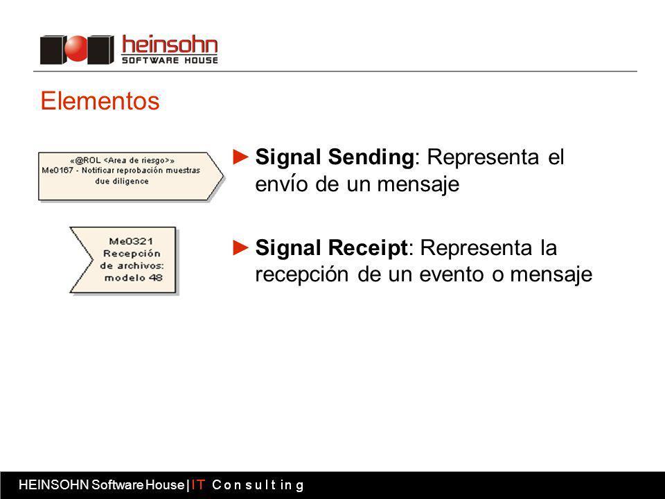 HEINSOHN Software House | Fábrica software HEINSOHN Software House | Elementos Signal Sending: Representa el env í o de un mensaje Signal Receipt: Representa la recepción de un evento o mensaje