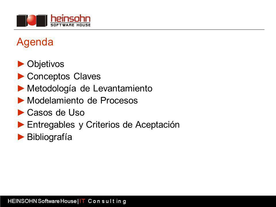 HEINSOHN Software House | Fábrica software HEINSOHN Software House | Agenda Objetivos Conceptos Claves Metodología de Levantamiento Modelamiento de Procesos Casos de Uso Entregables y Criterios de Aceptación Bibliografía