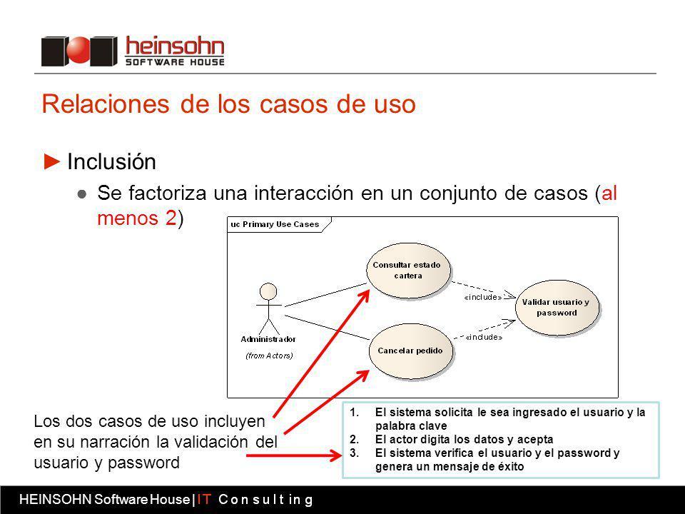 HEINSOHN Software House | Fábrica software HEINSOHN Software House | Relaciones de los casos de uso Inclusión Se factoriza una interacción en un conjunto de casos (al menos 2) Los dos casos de uso incluyen en su narración la validación del usuario y password 1.El sistema solicita le sea ingresado el usuario y la palabra clave 2.El actor digita los datos y acepta 3.El sistema verifica el usuario y el password y genera un mensaje de éxito