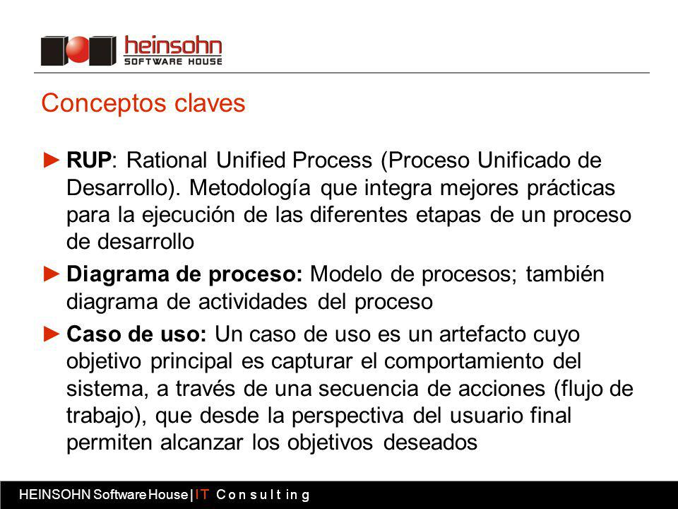HEINSOHN Software House | Fábrica software HEINSOHN Software House | Conceptos claves RUP: Rational Unified Process (Proceso Unificado de Desarrollo).
