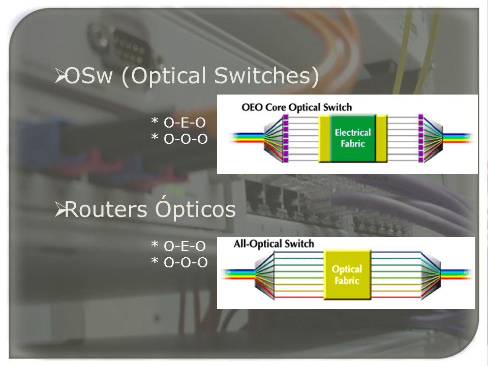 OSw (Optical Switches) * O-E-O * O-O-O Routers Ópticos * O-E-O * O-O-O