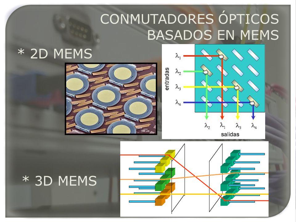 CONMUTADORES ÓPTICOS BASADOS EN MEMS * 3D MEMS * 2D MEMS
