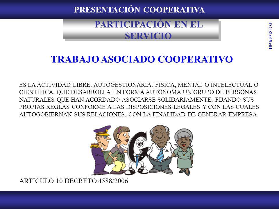 PRESENTACIÓN COOPERATIVA PARTICIPACIÓN EN EL SERVICIO TRABAJO ASOCIADO COOPERATIVO ES LA ACTIVIDAD LIBRE, AUTOGESTIONARIA, FÍSICA, MENTAL O INTELECTUA