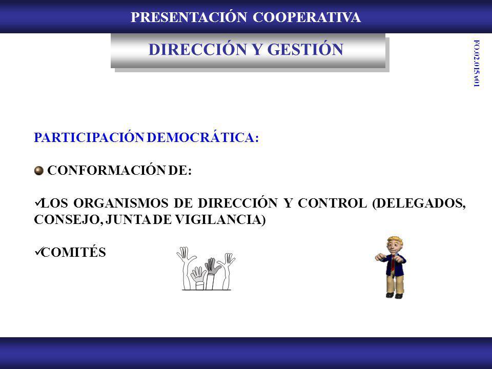 PRESENTACIÓN COOPERATIVA DIRECCIÓN Y GESTIÓN PARTICIPACIÓN DEMOCRÁTICA: CONFORMACIÓN DE: LOS ORGANISMOS DE DIRECCIÓN Y CONTROL (DELEGADOS, CONSEJO, JU