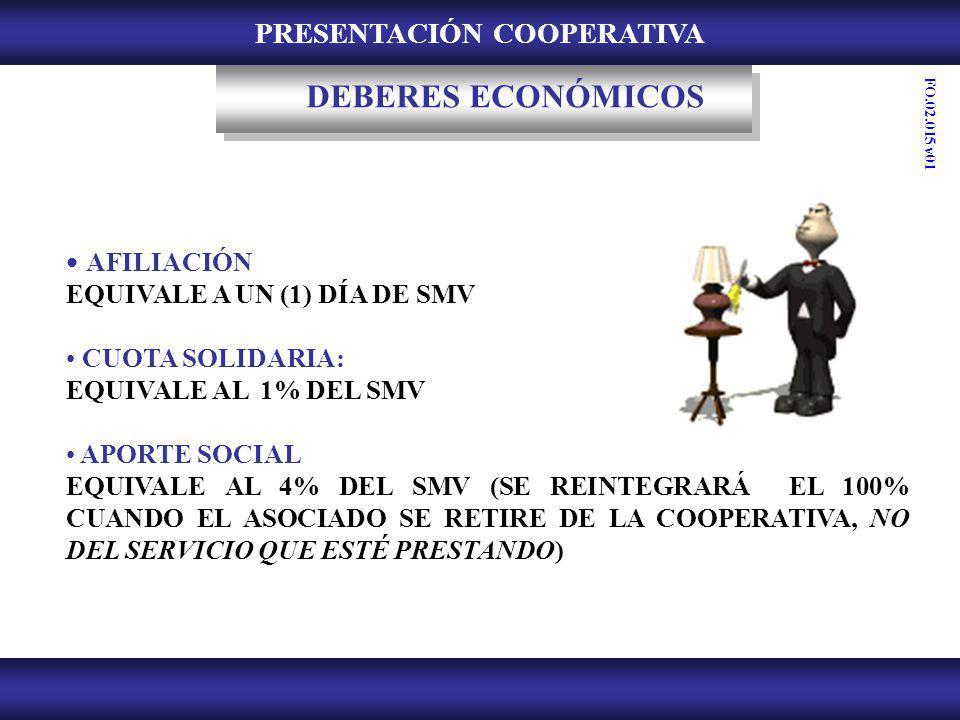 PRESENTACIÓN COOPERATIVA AFILIACIÓN EQUIVALE A UN (1) DÍA DE SMV CUOTA SOLIDARIA: EQUIVALE AL 1% DEL SMV APORTE SOCIAL EQUIVALE AL 4% DEL SMV (SE REIN